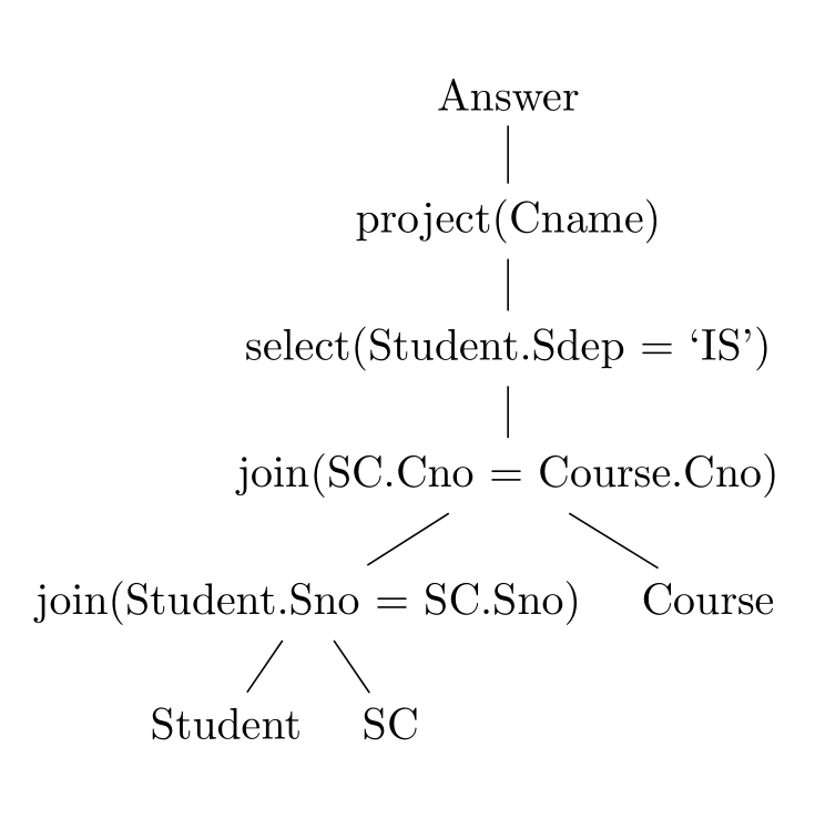 query-tree.png
